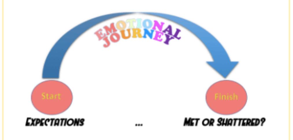 How & How Long Should The http://blague999.fr/blague/cuisinier/ Senior Training Normally?